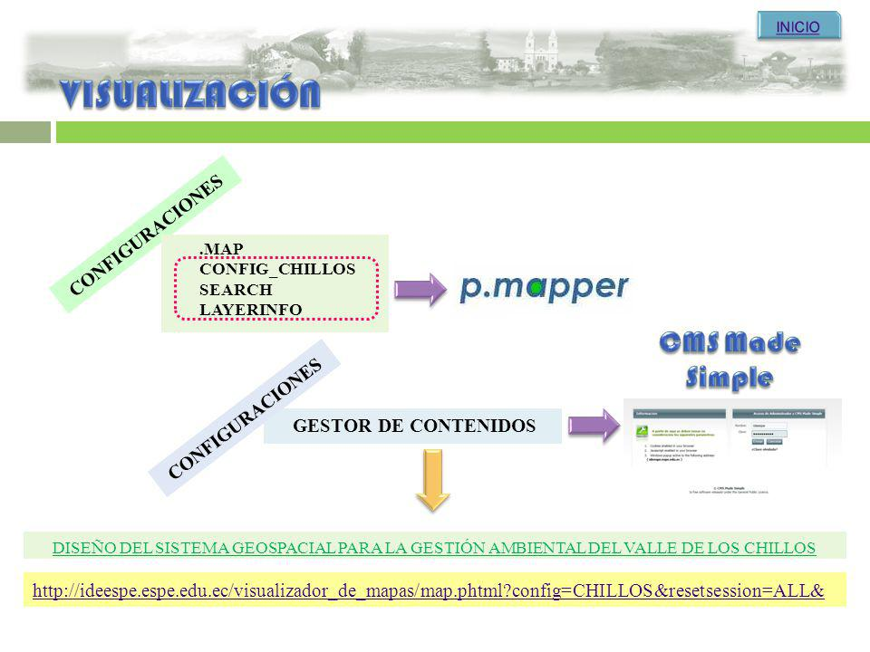 VISUALIZACIÓN CMS Made Simple CONFIGURACIONES CONFIGURACIONES