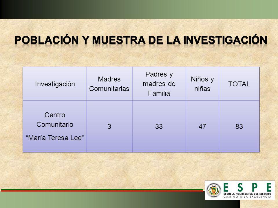 POBLACIÓN Y MUESTRA DE LA INVESTIGACIÓN