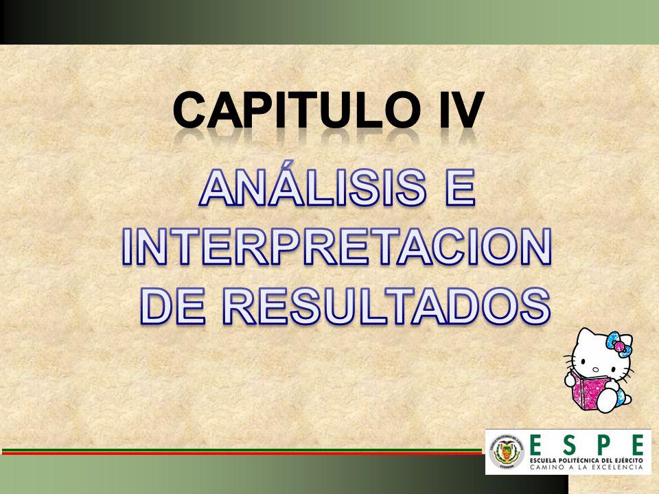 Capitulo iv ANÁLISIS E INTERPRETACION DE RESULTADOS