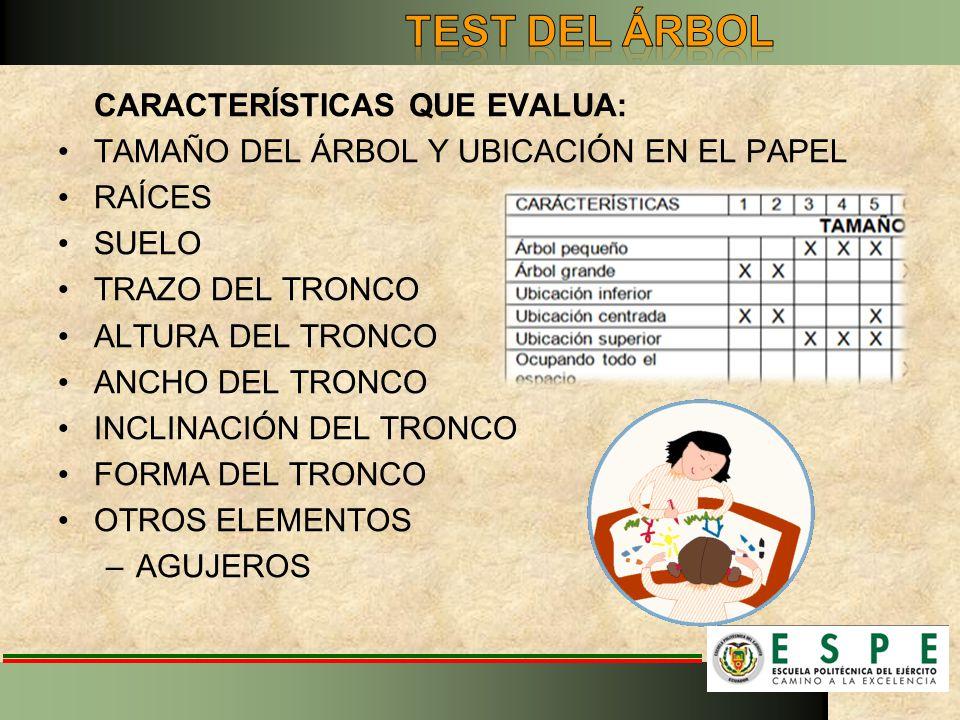 TEST DEL ÁRBOL CARACTERÍSTICAS QUE EVALUA: