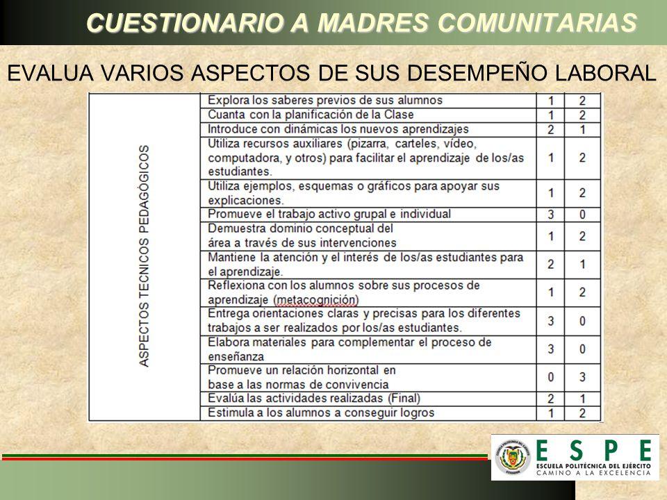 CUESTIONARIO A MADRES COMUNITARIAS