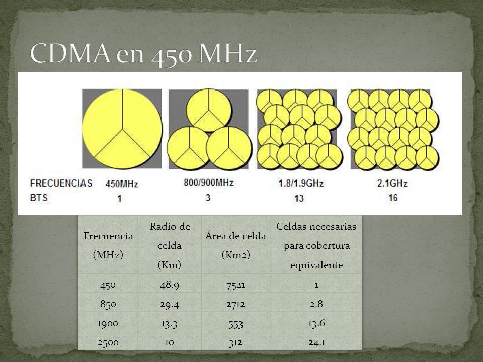Celdas necesarias para cobertura equivalente