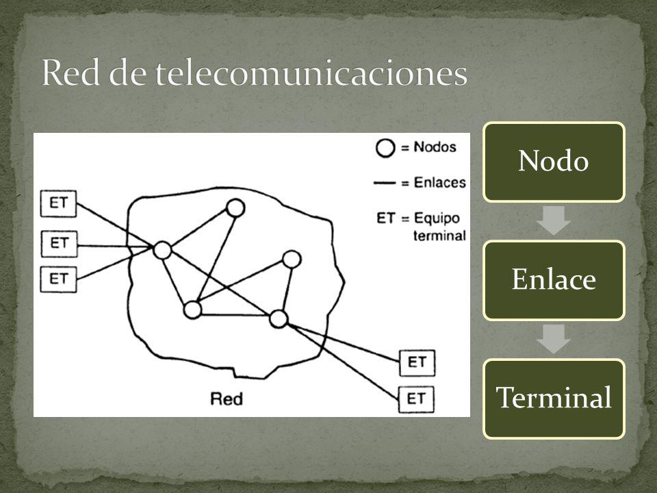 Red de telecomunicaciones
