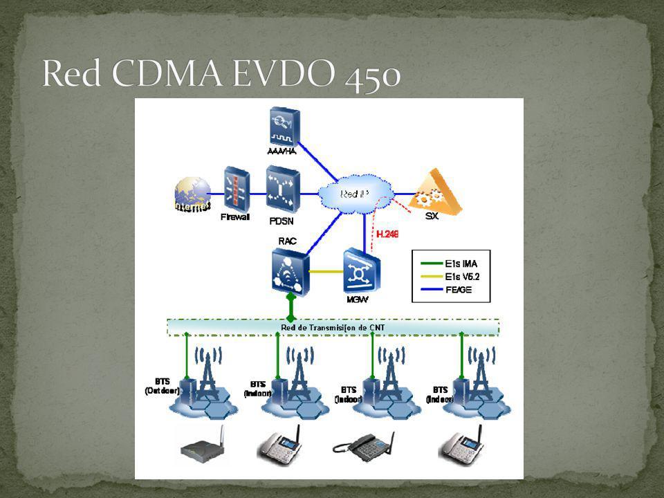Red CDMA EVDO 450