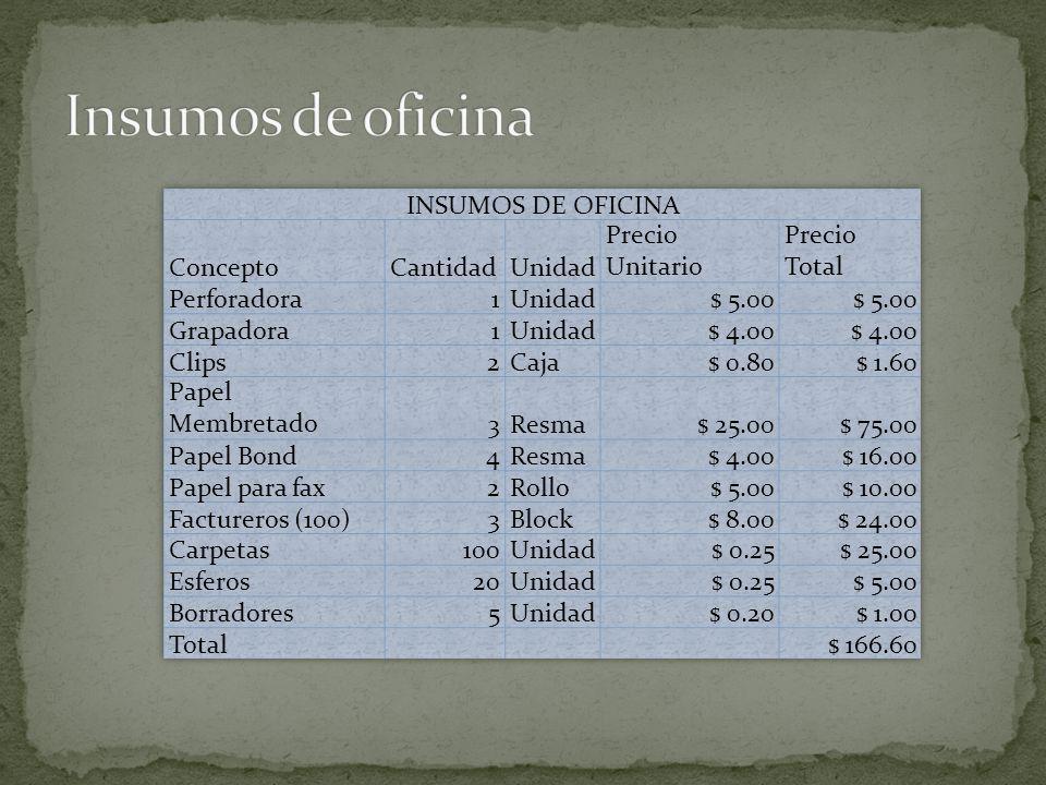 Insumos de oficina INSUMOS DE OFICINA Concepto Cantidad Unidad