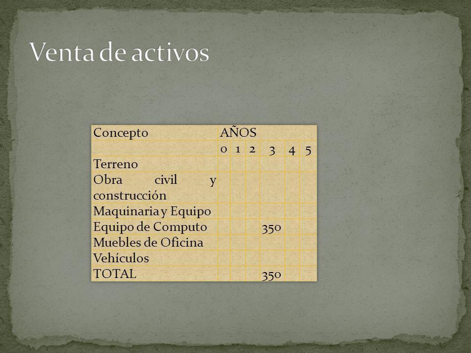Venta de activos Concepto AÑOS 1 2 3 4 5 Terreno