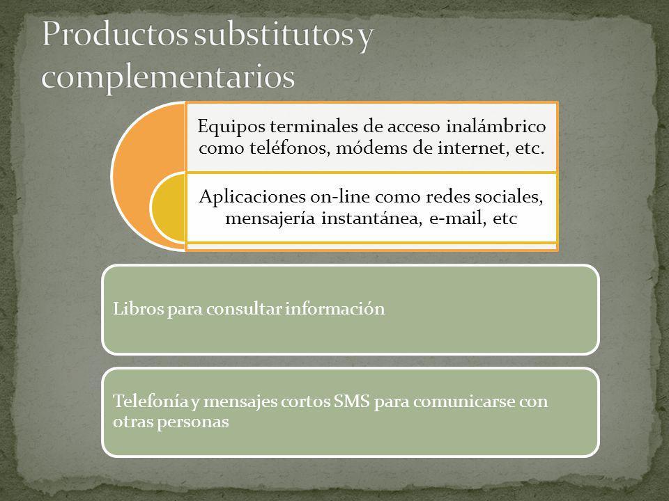 Productos substitutos y complementarios