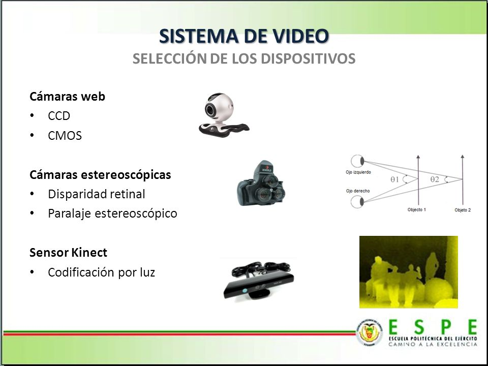 SISTEMA DE VIDEO SELECCIÓN DE LOS DISPOSITIVOS