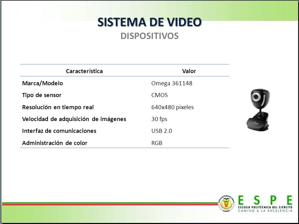 SISTEMA DE VIDEO DISPOSITIVOS