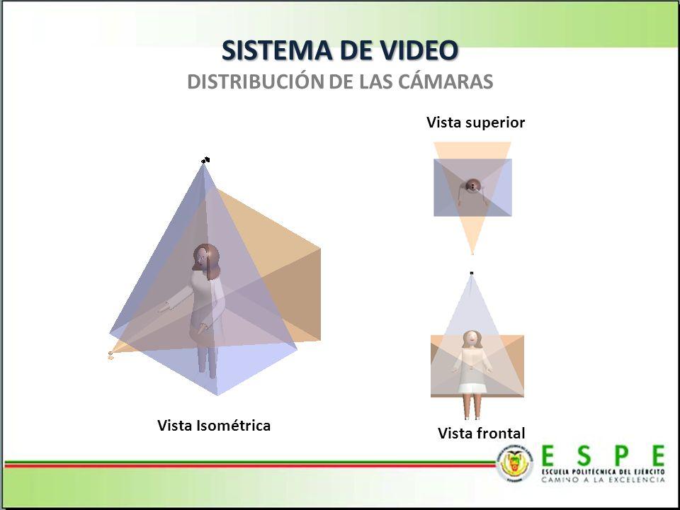 SISTEMA DE VIDEO DISTRIBUCIÓN DE LAS CÁMARAS