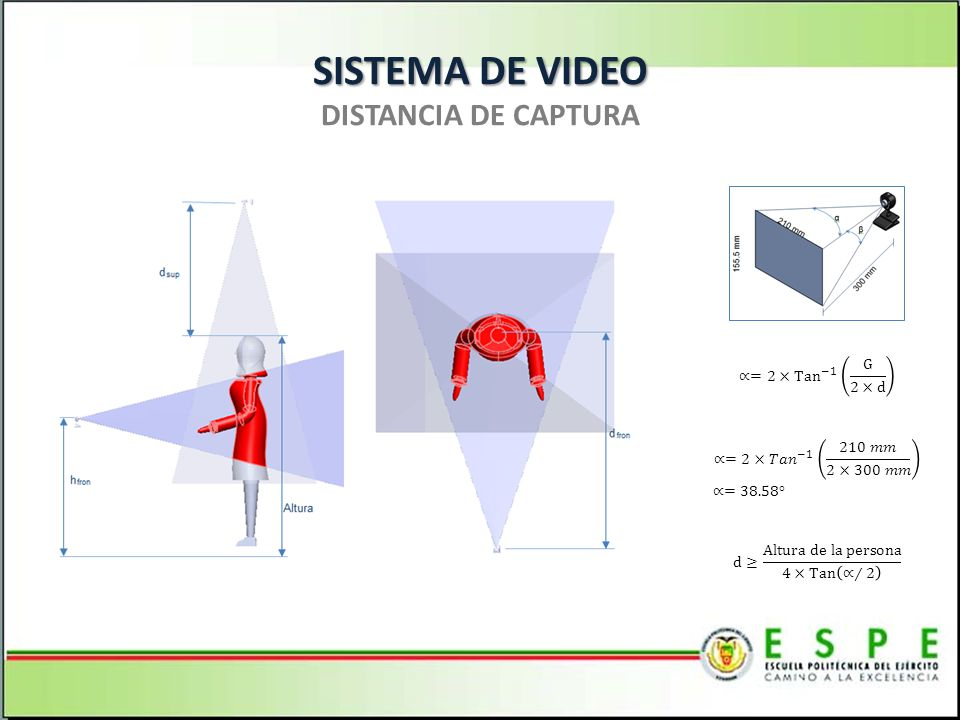 SISTEMA DE VIDEO DISTANCIA DE CAPTURA