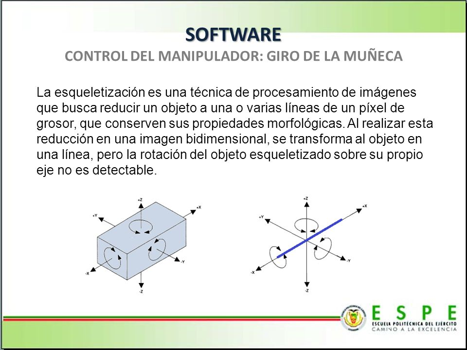 SOFTWARE CONTROL DEL MANIPULADOR: GIRO DE LA MUÑECA