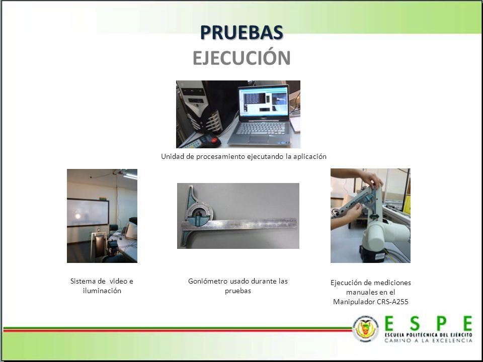 PRUEBAS EJECUCIÓN Unidad de procesamiento ejecutando la aplicación