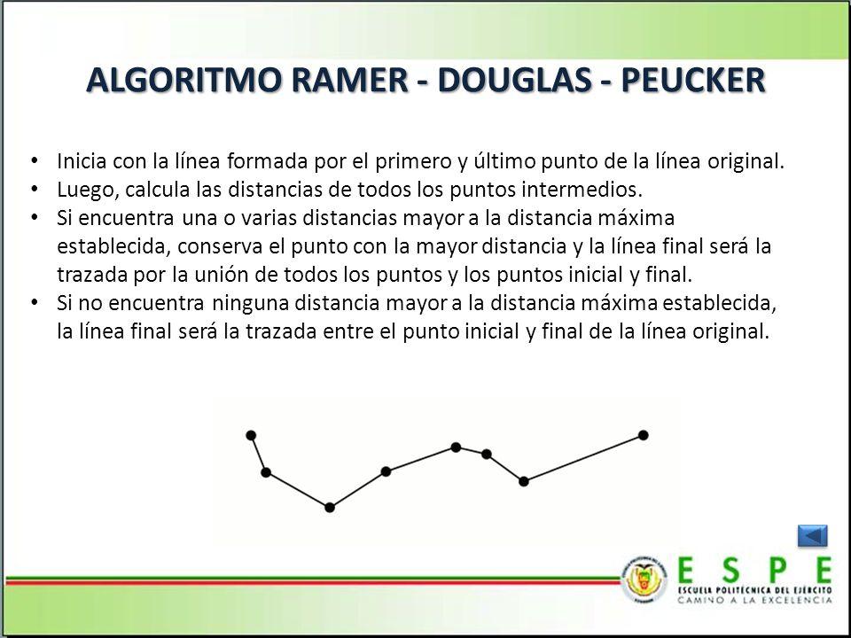 ALGORITMO RAMER - DOUGLAS - PEUCKER