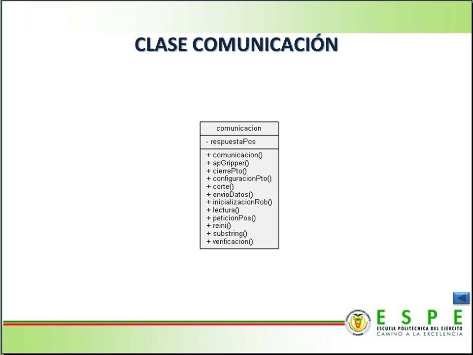 CLASE COMUNICACIÓN