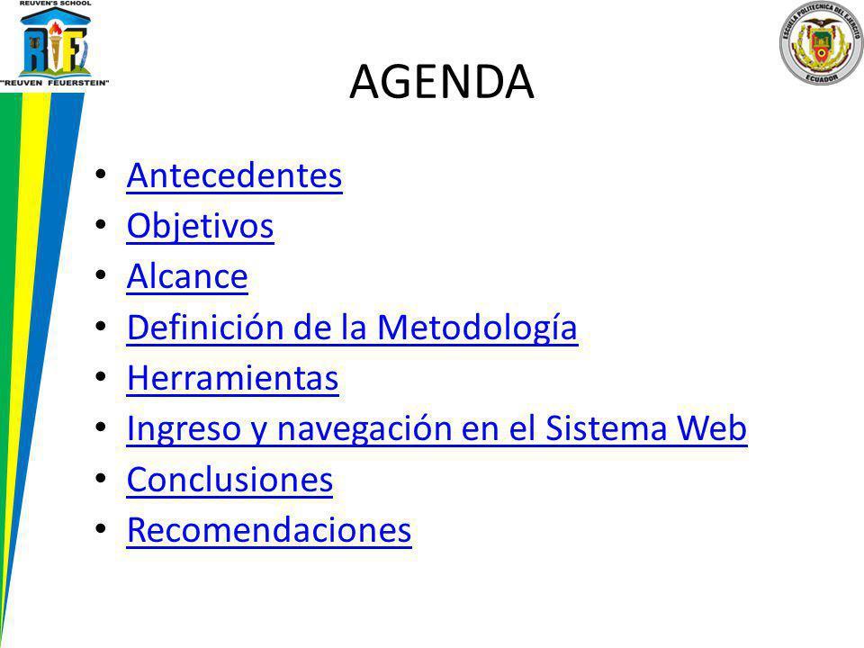 AGENDA Antecedentes Objetivos Alcance Definición de la Metodología