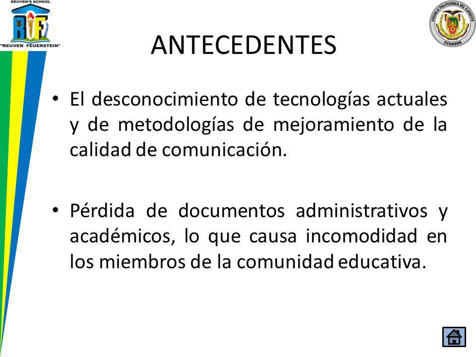 ANTECEDENTES El desconocimiento de tecnologías actuales y de metodologías de mejoramiento de la calidad de comunicación.