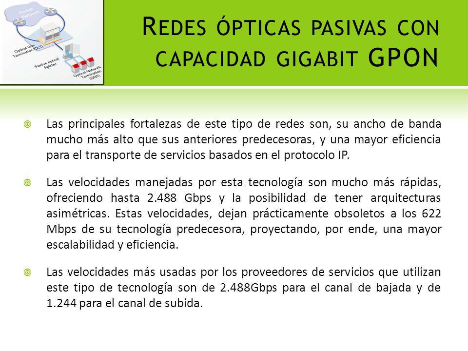 Redes ópticas pasivas con capacidad gigabit GPON