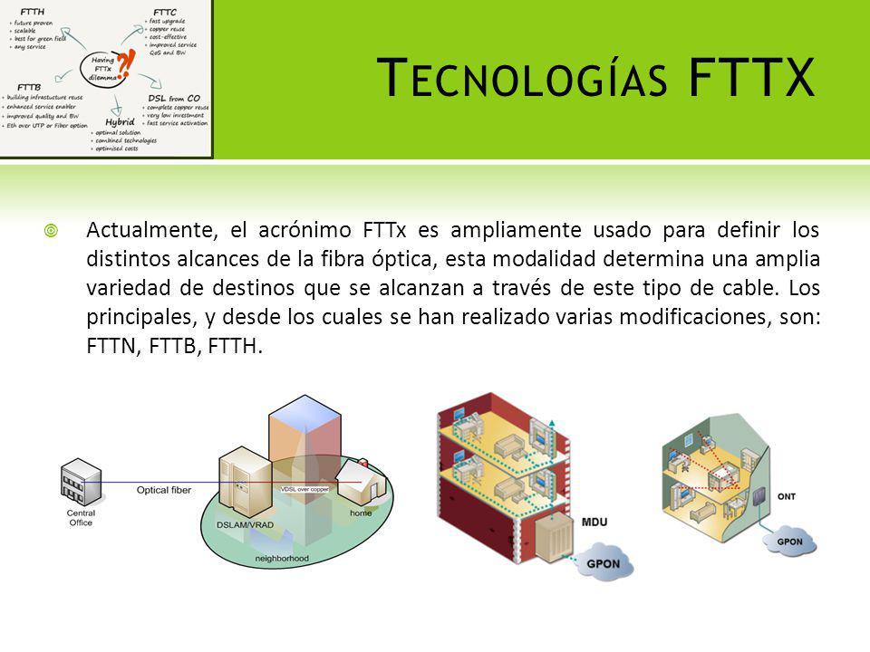 Tecnologías FTTX