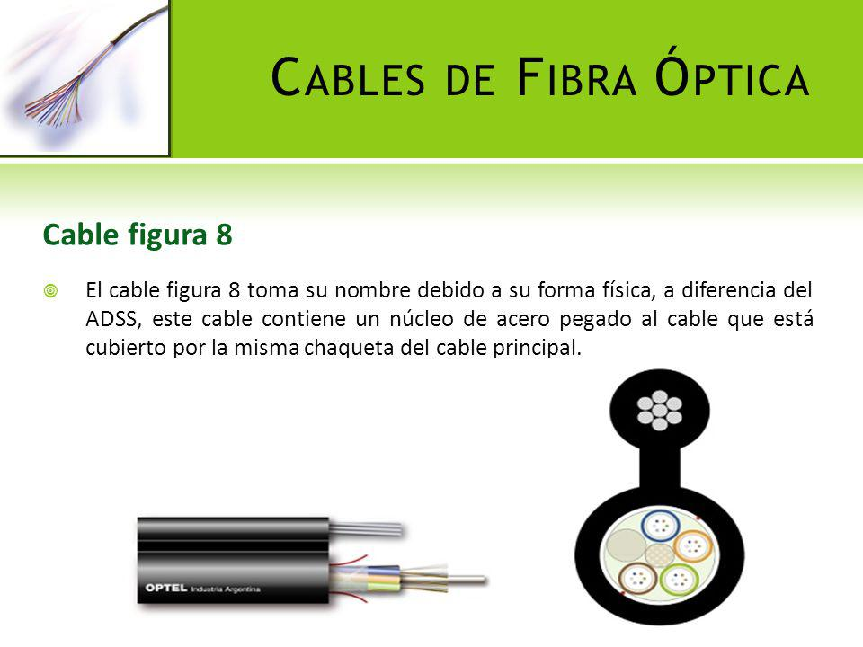 Cables de Fibra Óptica Cable figura 8