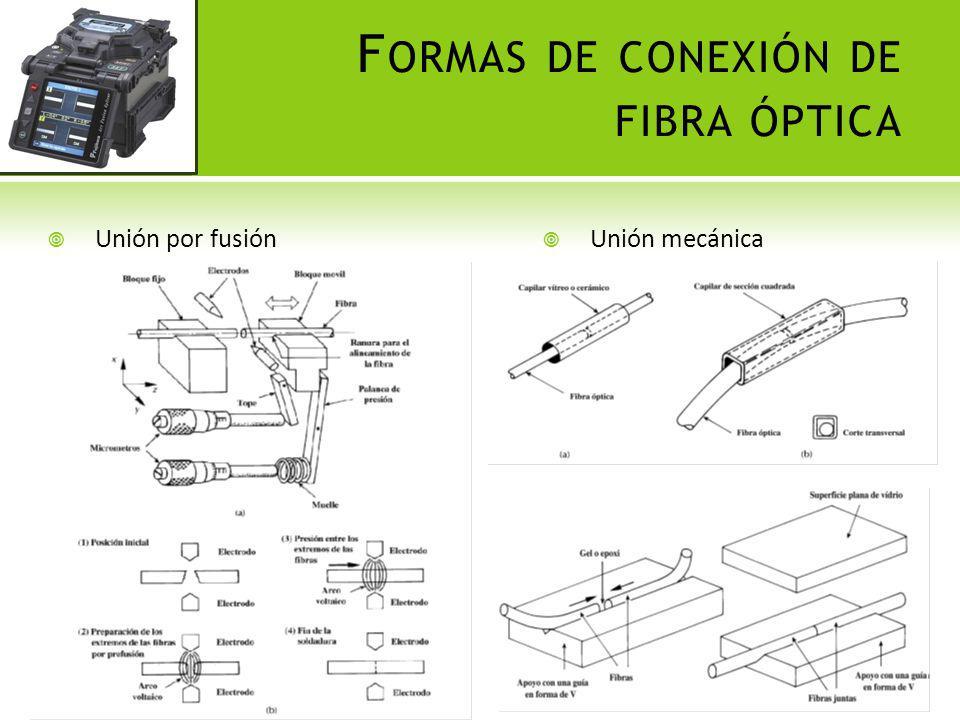 Formas de conexión de fibra óptica