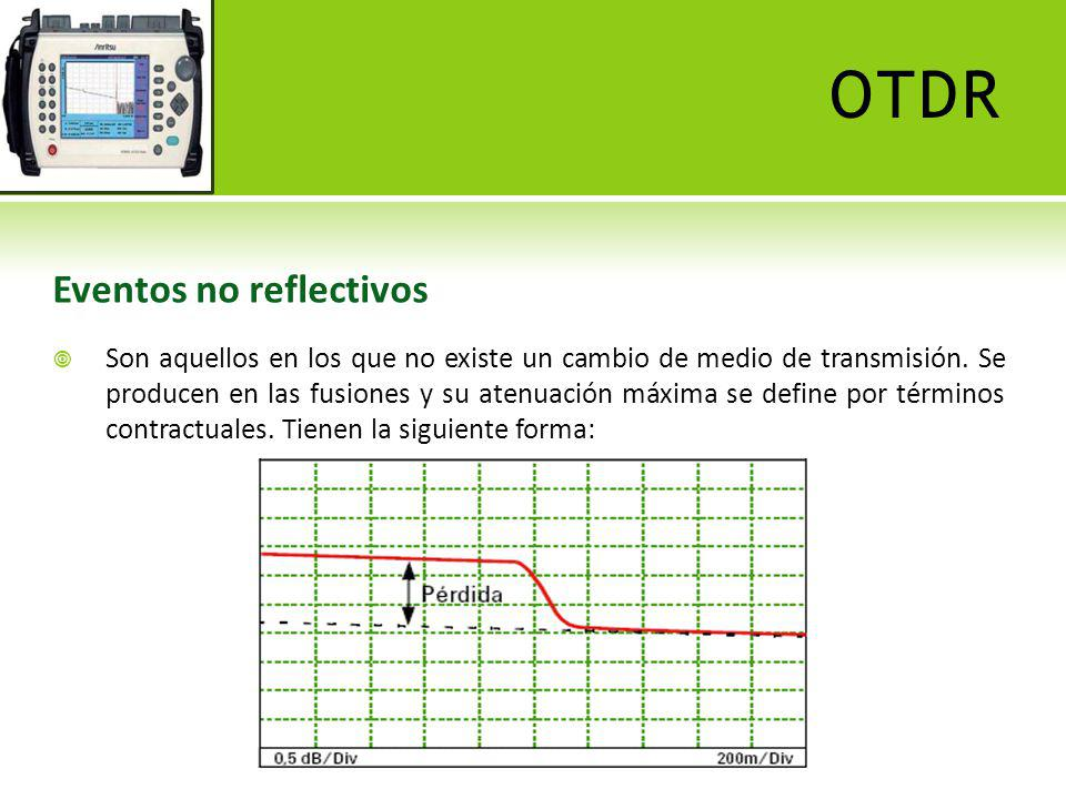 OTDR Eventos no reflectivos