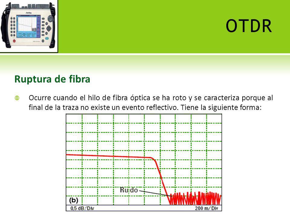 OTDR Ruptura de fibra.
