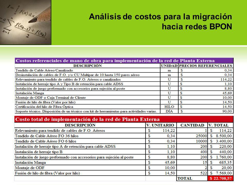 Análisis de costos para la migración hacia redes BPON