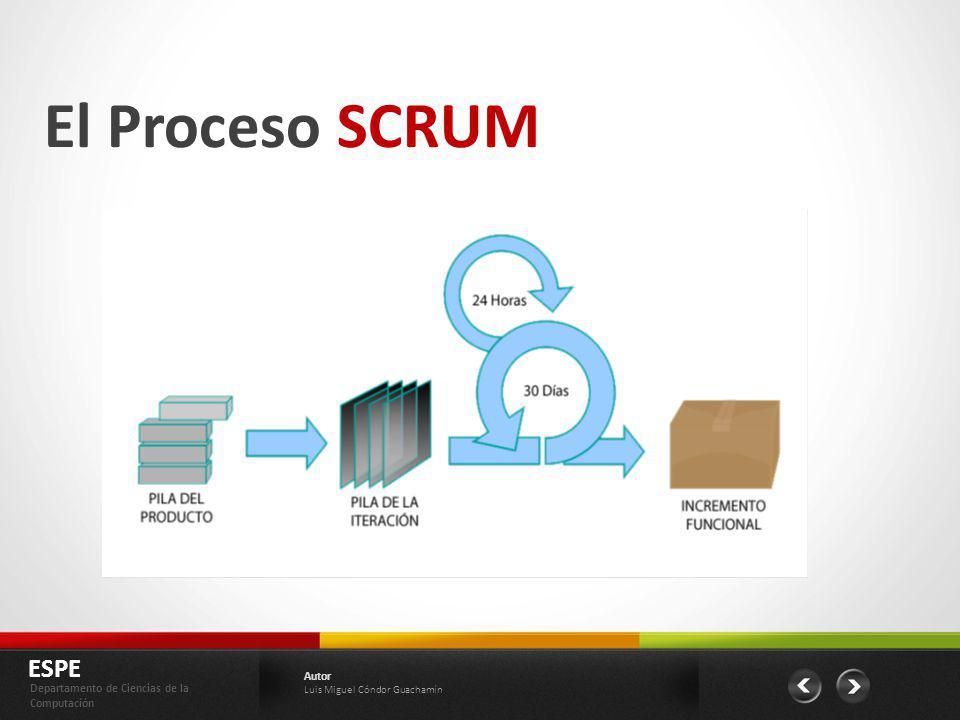 El Proceso SCRUM ESPE Autor Departamento de Ciencias de la Computación