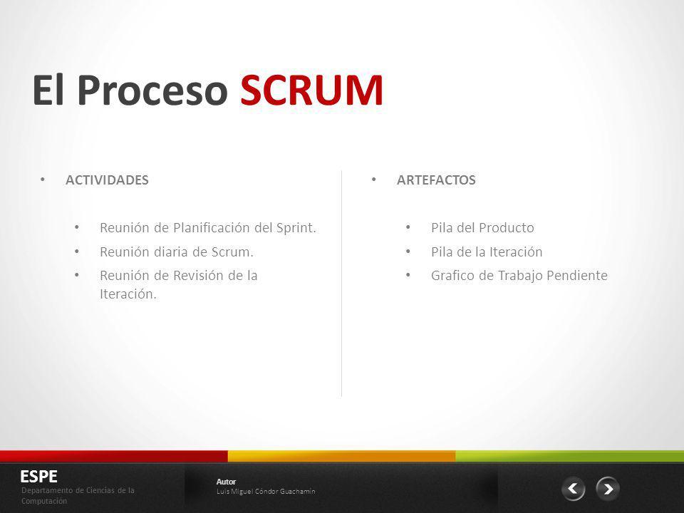 El Proceso SCRUM ESPE ACTIVIDADES ARTEFACTOS