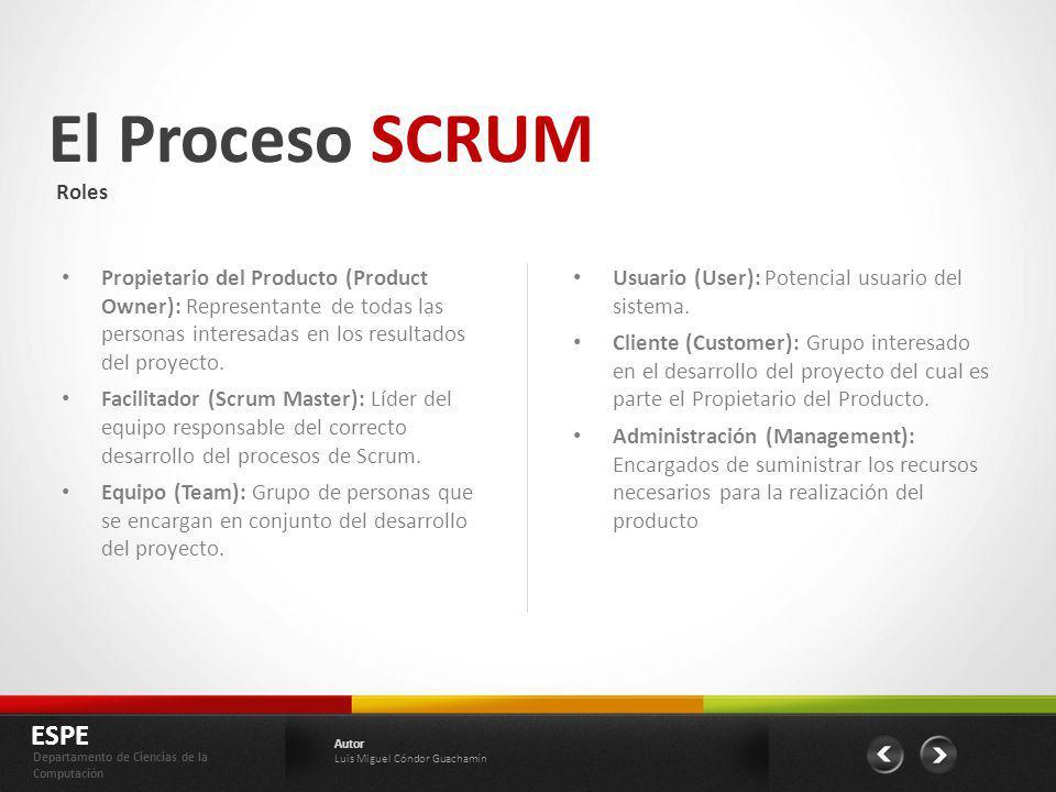 El Proceso SCRUM ESPE Roles