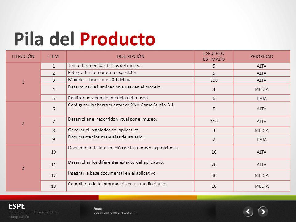 Pila del Producto ESPE ITERACIÓN ITEM DESCRIPCIÓN ESFUERZO ESTIMADO