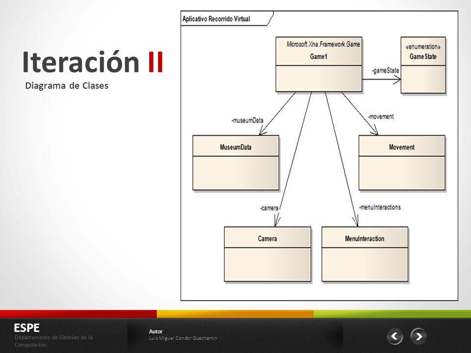Iteración II ESPE Diagrama de Clases Autor