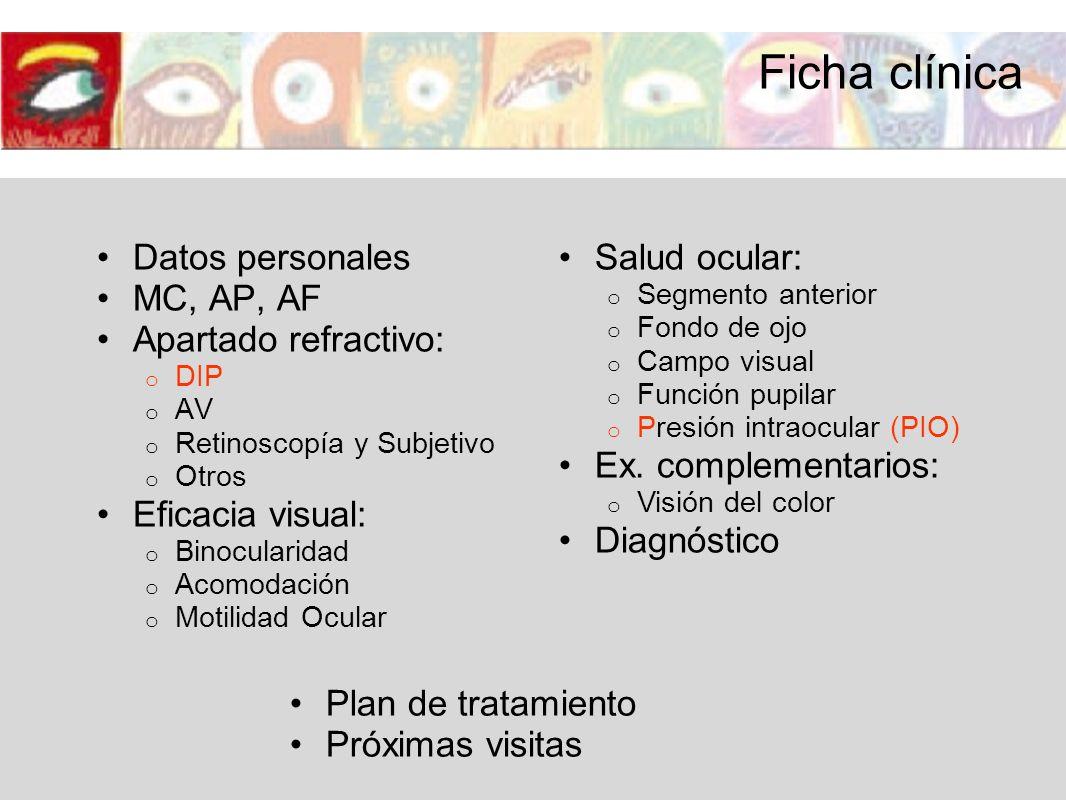Ficha clínica Datos personales MC, AP, AF Apartado refractivo: