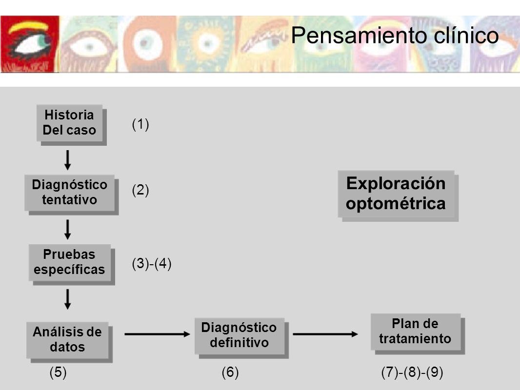 Diagnóstico tentativo