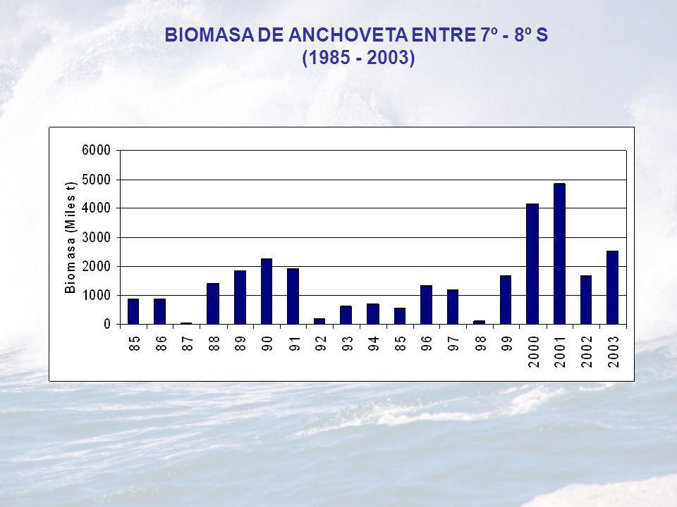 BIOMASA DE ANCHOVETA ENTRE 7º - 8º S