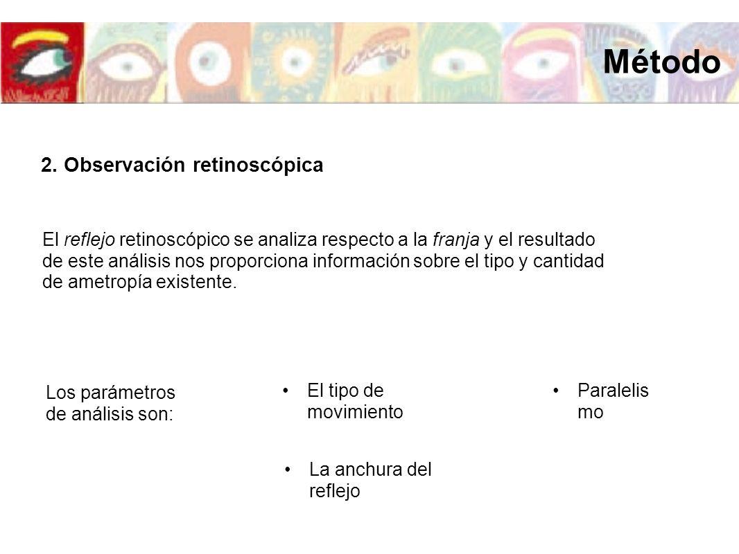 Método 2. Observación retinoscópica
