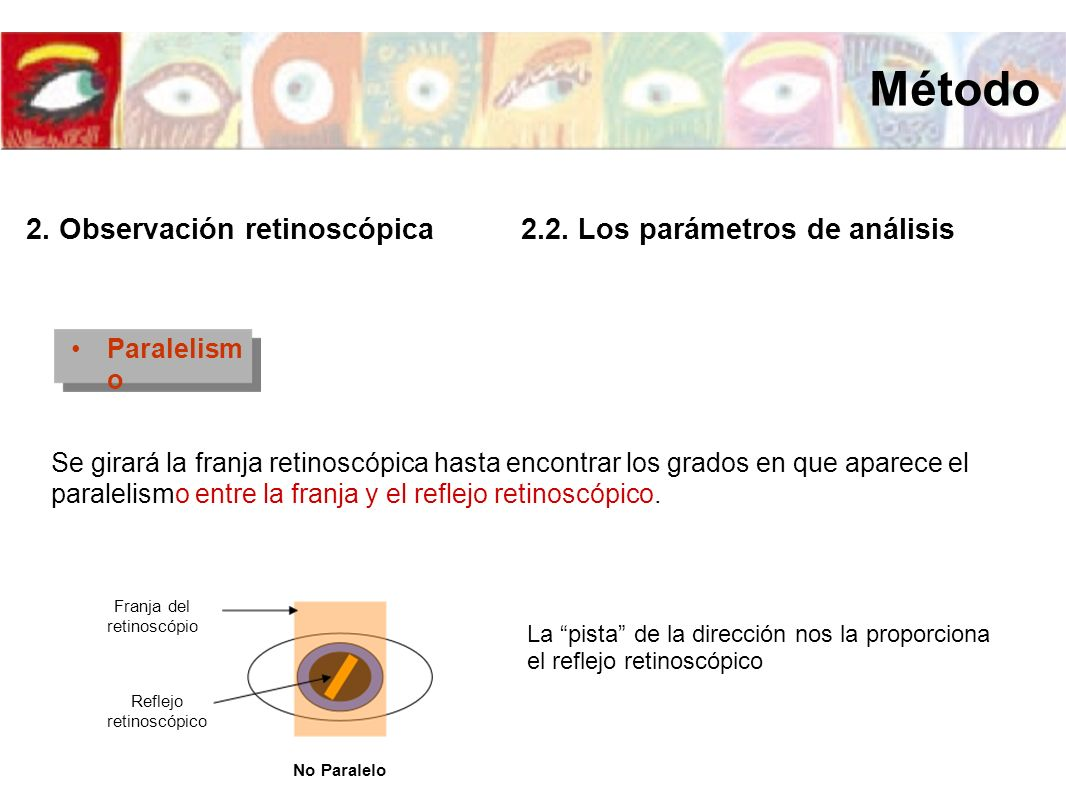 Método 2. Observación retinoscópica 2.2. Los parámetros de análisis
