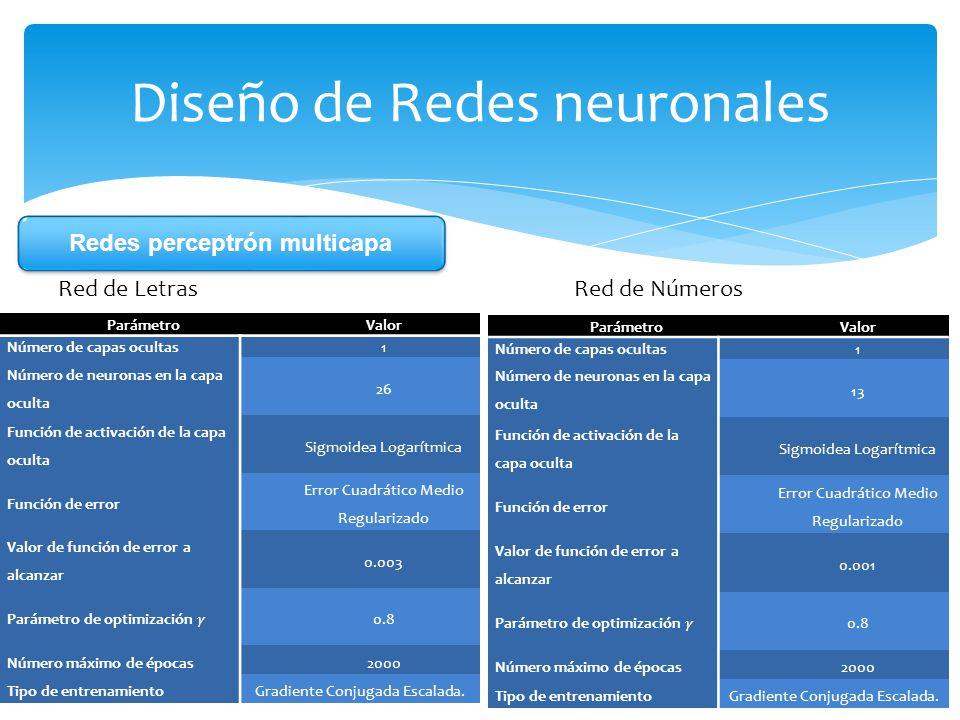 Diseño de Redes neuronales