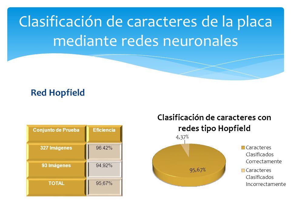 Clasificación de caracteres de la placa mediante redes neuronales