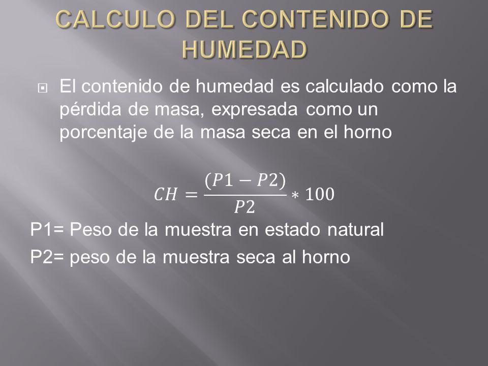 CALCULO DEL CONTENIDO DE HUMEDAD