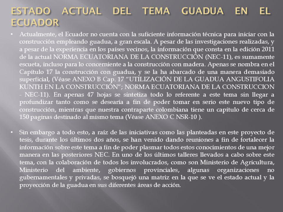 ESTADO ACTUAL DEL TEMA GUADUA EN EL ECUADOR
