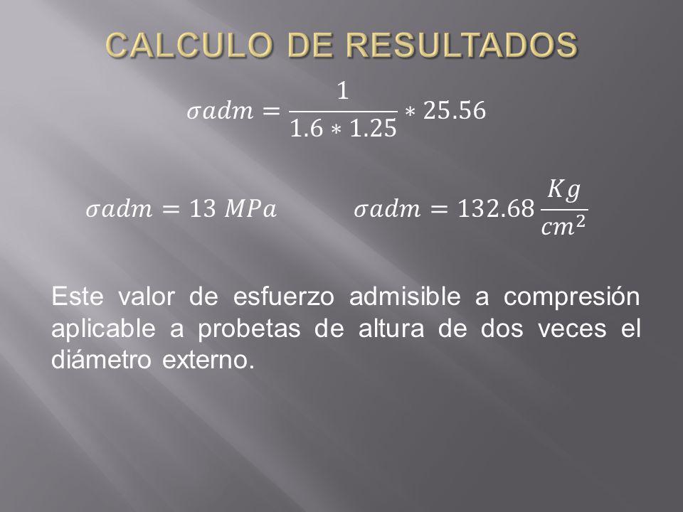 CALCULO DE RESULTADOS