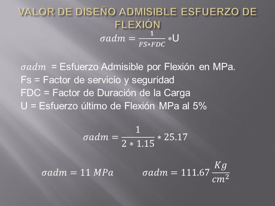 VALOR DE DISEÑO ADMISIBLE ESFUERZO DE FLEXIÓN