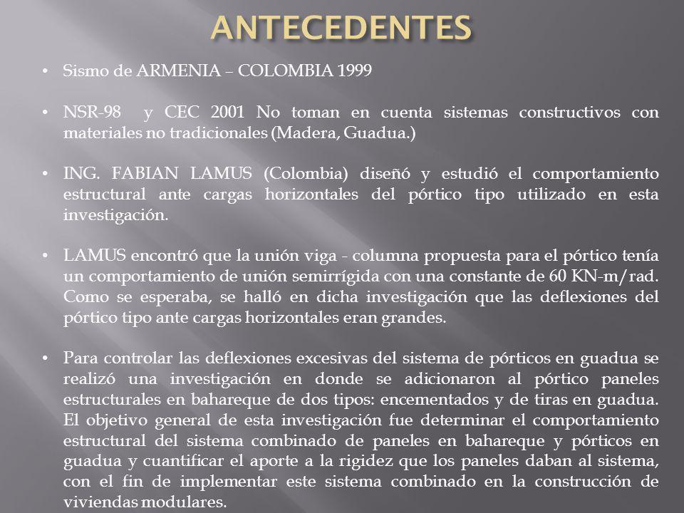 ANTECEDENTES Sismo de ARMENIA – COLOMBIA 1999