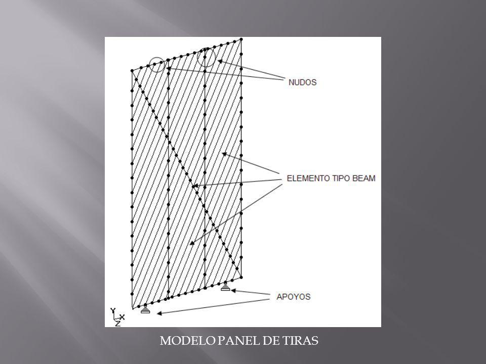 MODELO PANEL DE TIRAS