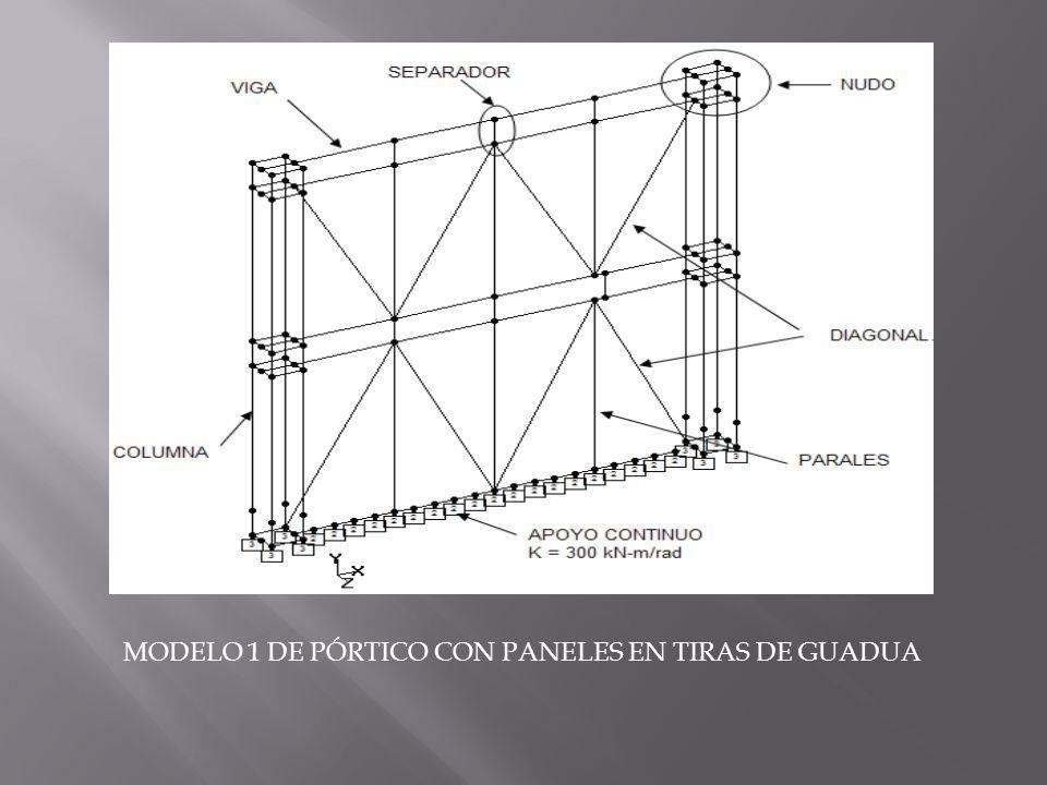 MODELO 1 DE PÓRTICO CON PANELES EN TIRAS DE GUADUA