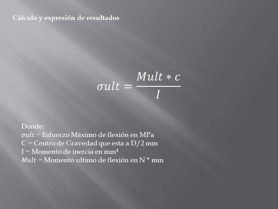 𝜎𝑢𝑙𝑡= 𝑀𝑢𝑙𝑡∗𝑐 𝐼 Cálculo y expresión de resultados Donde:
