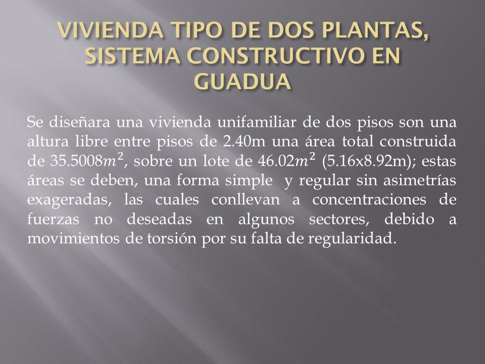 VIVIENDA TIPO DE DOS PLANTAS, SISTEMA CONSTRUCTIVO EN GUADUA
