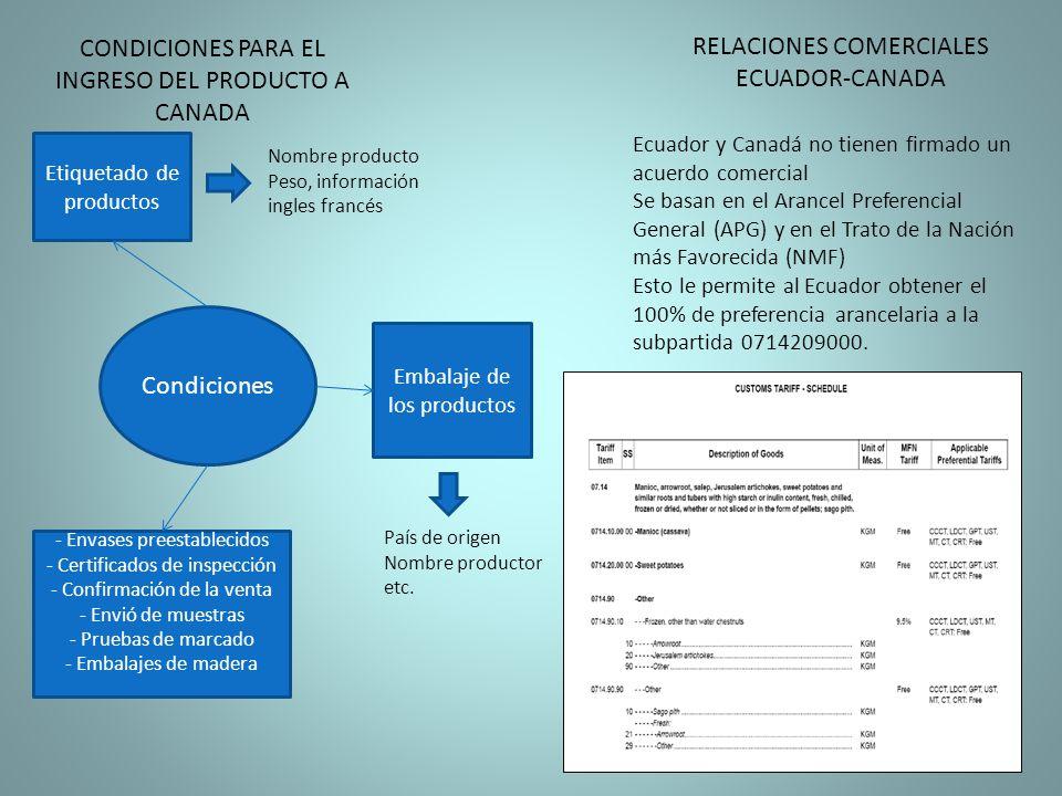 RELACIONES COMERCIALES ECUADOR-CANADA